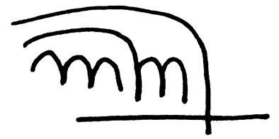 signa